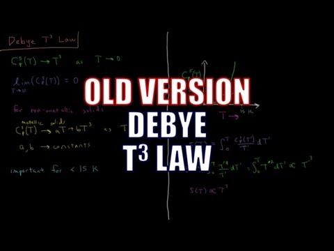 Chemical Thermodynamics - Debye T^3 Law (Old Version)