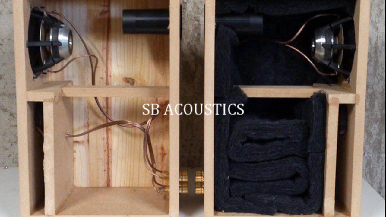 boxen bauen swalif. Black Bedroom Furniture Sets. Home Design Ideas