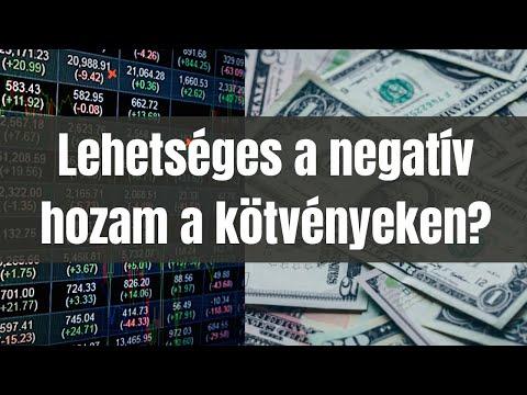 Kötvények Kockázatai: Hogyan Lehetséges A Negatív Hozam?