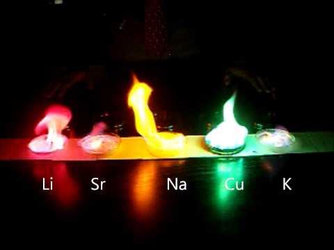 RC Unit 4 Demo - Metal Salt Flame Test Using Methanol