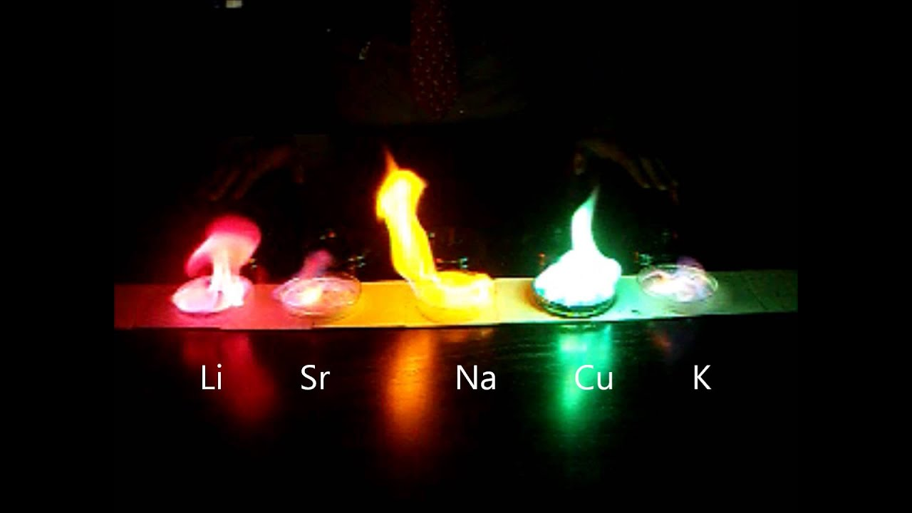 Flame tests (YouTube frame)