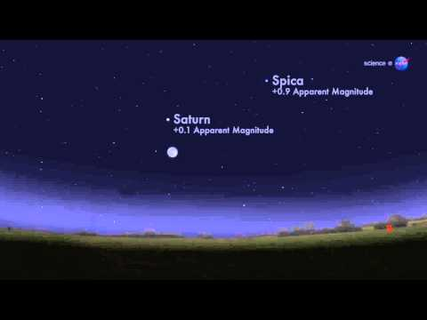 ScienceCasts: Saturn Close Up