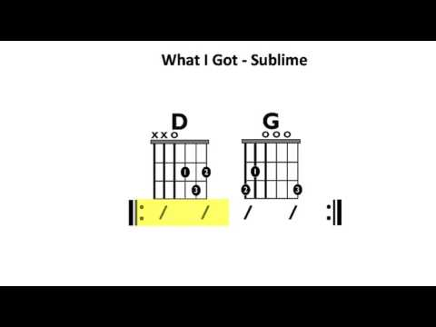 What I Got (Clean) (Sublime) - Moving Chord Chart