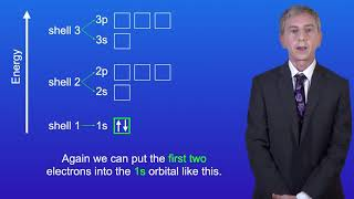 A Level Chemistry Electron Configuration (all exam boards)