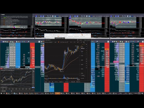 Live Futures Trading.  Bitcoin and Treasuries Futures.  2018-02-14