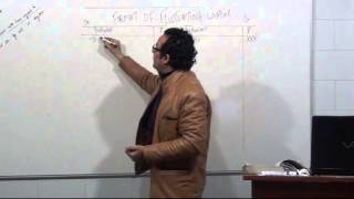 Accountancy Fundamentals, Lesson 1 - Accountancy 12th