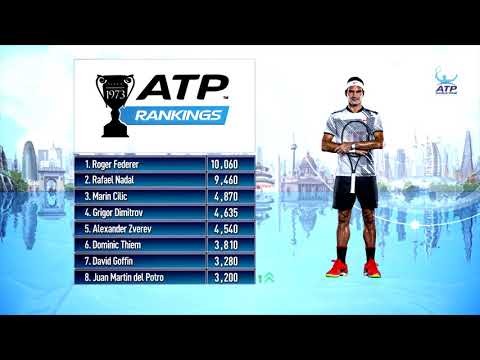 ATP Rankings Update 12 March 2018