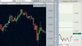 Forex Trading - Three Killer Forex Strategies