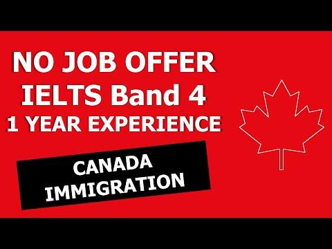 SINP 2020 | Saskatchewan Immigrant Nominee Program | PNP | Canada Immigration 2020