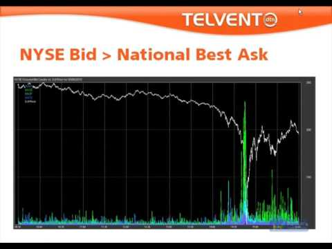 High Frequency Trading / Nanex, Telvent DTN IQFeed