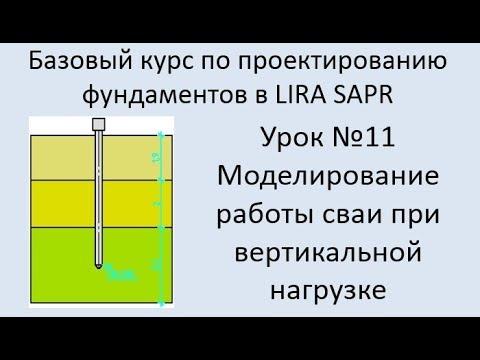 Базовый курс по проектированию фундаментов в Lira Sapr Урок 11