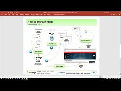 HIE ZA Web Community Access and  Content Management Process Flows