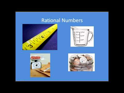 Sets of Numbers - Natural, Whole, Integers, Rational, Irrational, Real