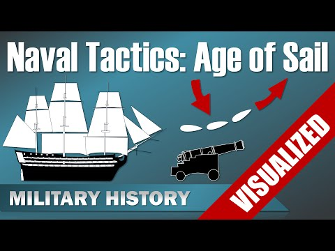 Naval Tactics in the Age of Sail (1650-1815)