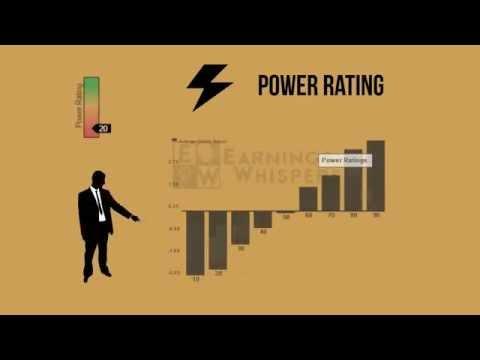 Earnings Whisper Power Rating - YouTube
