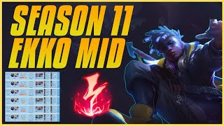 S11 EKKO Mid Guide - How To Carry With Ekko Step By Step - Detailed Guide