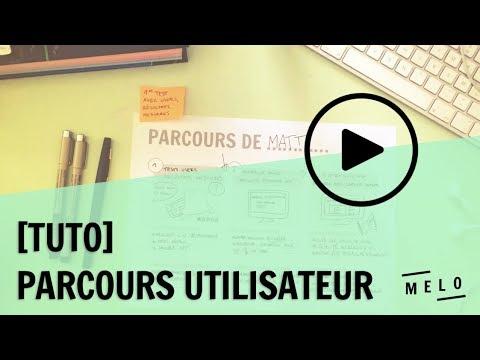 [TUTO] COMMENT FAIRE DES PARCOURS UTILISATEURS ? (UX Junior)