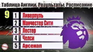 чемпионат Англии по футболу АПЛ Результаты 9 тура Расписание таблица