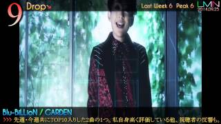 LMN J Music Top 30 Countdown 2014.09.25