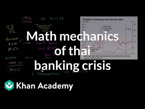 Math mechanics of Thai banking crisis | Foreign exchange and trade | Macroeconomics | Khan Academy