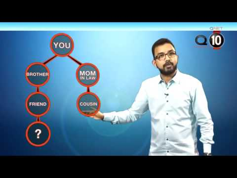 QNET Compensation Plan Financial Freedom