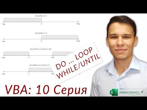 Цикл Do Loop (While/Until) - (Серия VBA 10)