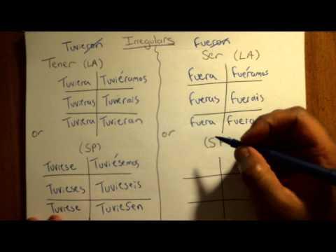 ¡Aprendamos Español! Free Lesson: All Subjunctive Conjuagtions