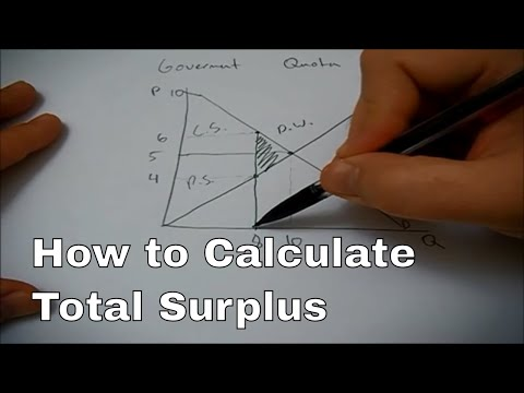how to find producer surplus