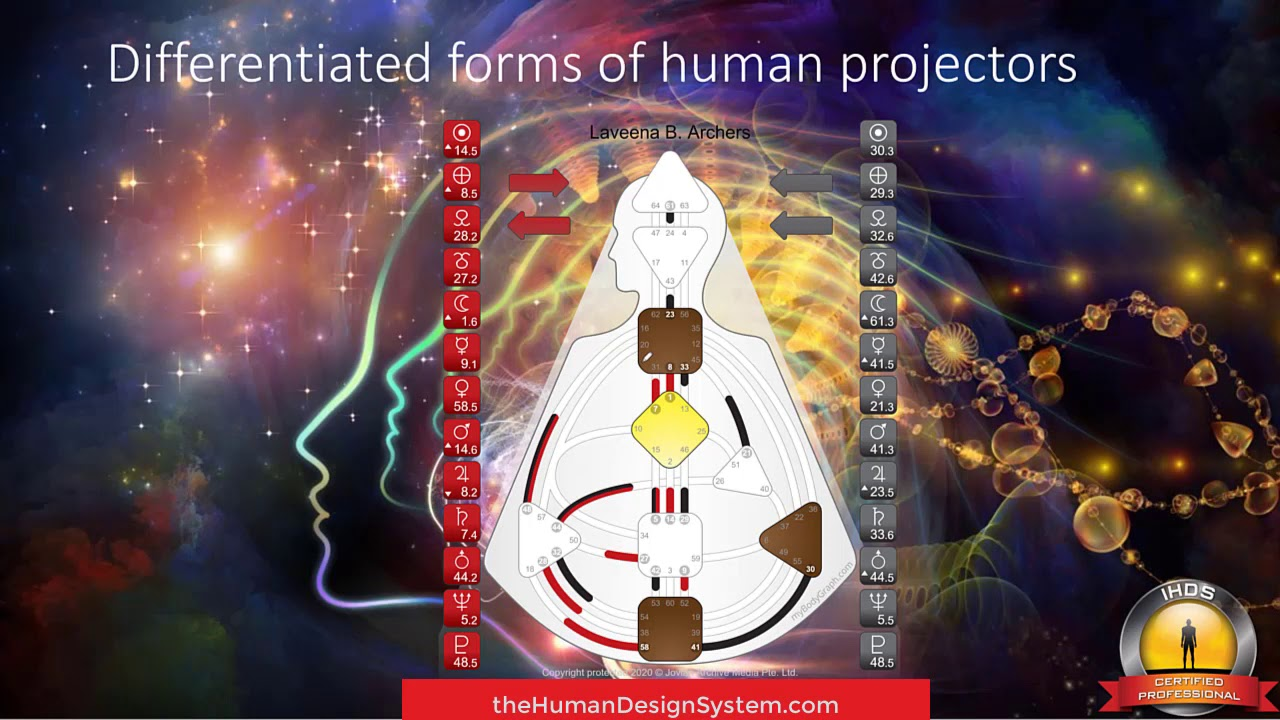 Discover Your Differentiated Projector Frequency - the Human Design System