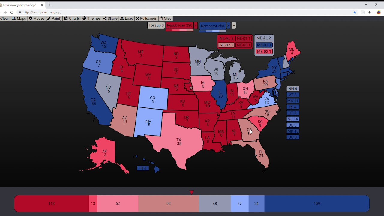 2020 US Presidential Election Model Update 7/15/2019