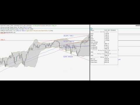 Dax Daily 19.01.2011