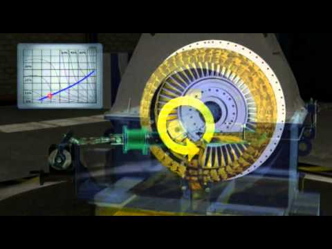 Henfel's HFPM Variable Speed Hydrodynamic Coupling Animation and Application thumbnail