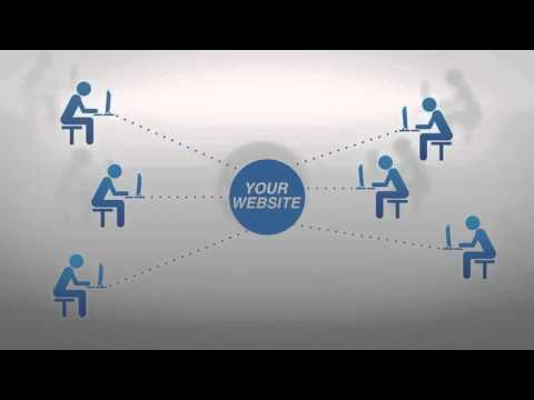 Full Service Digital Marketing Company - Call Now (949) 407-5077