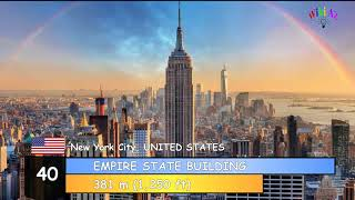 Top 100 Tallest Buildings in the World 2018