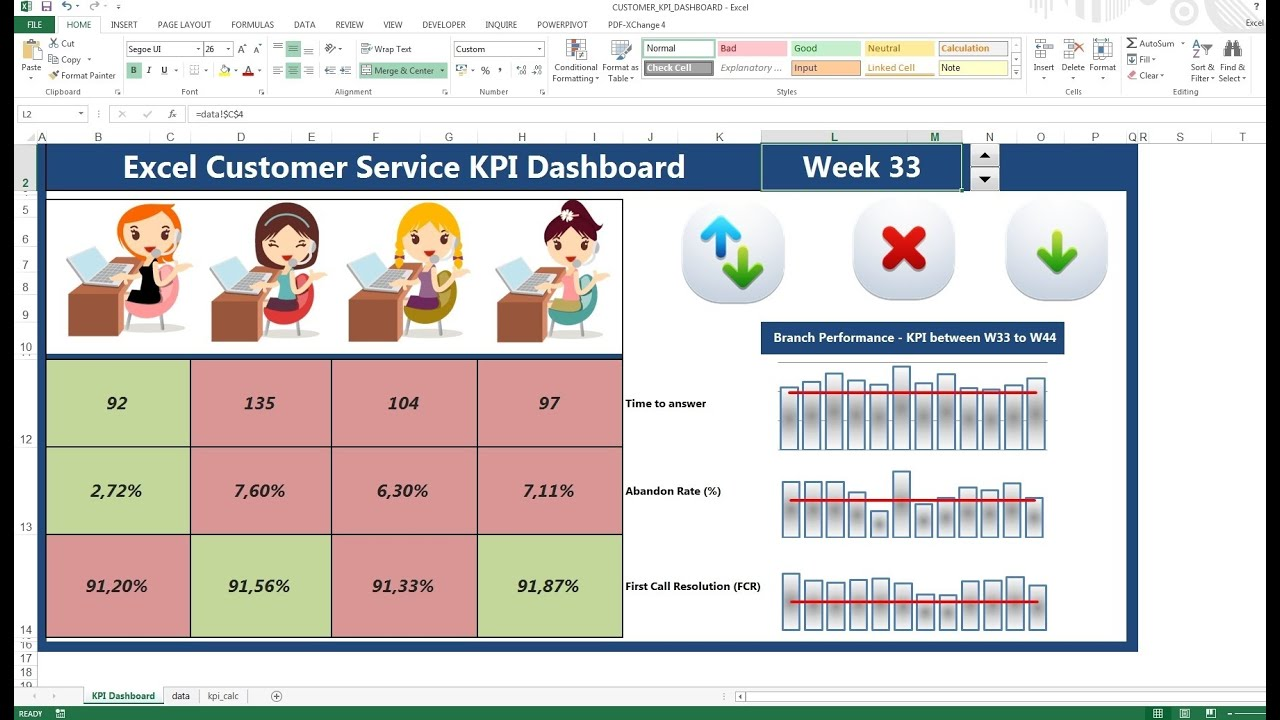 Creating Excel KPI Dashboard Template Customer Service KPI YouTube - Call center dashboard excel templates