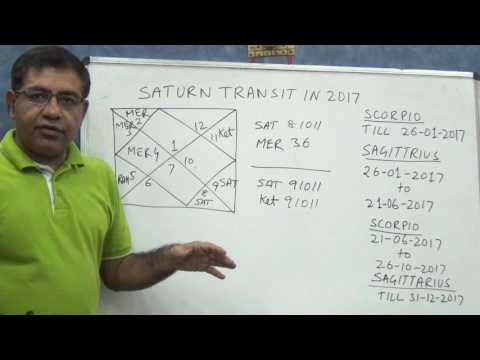 Result of Transit of Saturn in 2017 on all 12 signs (Hindi) - Astrology - Umang Taneja
