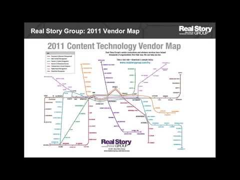 Vendor Map Evolution