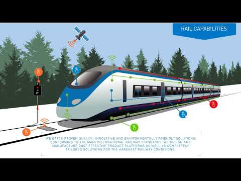Rail market 3D animation