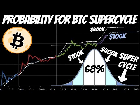What is the Probability for a BITCOIN Super Cycle in this Bull Market??   Here are the ODDS!!