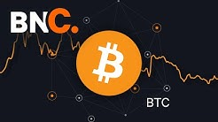 Bitcoin Price Analysis - 13 March 2020