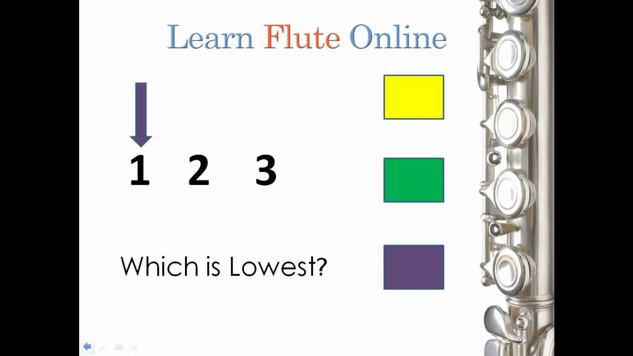 learn flute online ear training 02 module 02 learn to play flute by ear youtube. Black Bedroom Furniture Sets. Home Design Ideas