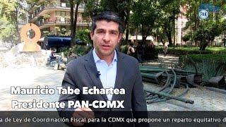 Ley de Coordinación Fiscal CDMX