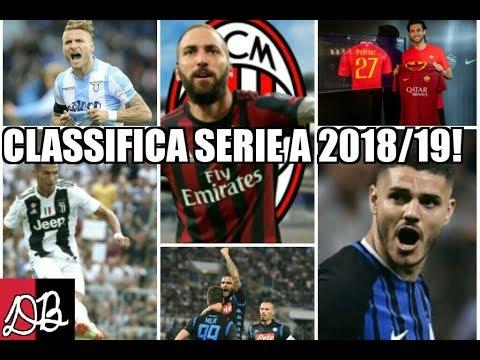 Classifica Serie A 2018 19 I Nostri Pronostici Youtube