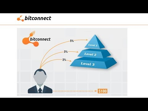Uk threatens to shut down popular bitcoin investment site bitconnect