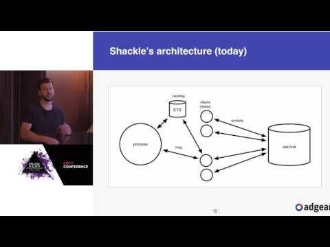 Staying Afloat with Buoy A High Performance HTTP Client - Louis-Philippe Gauthier