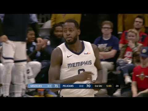 Memphis Grizzlies vs New Orleans Pelicans | December 7, 2018