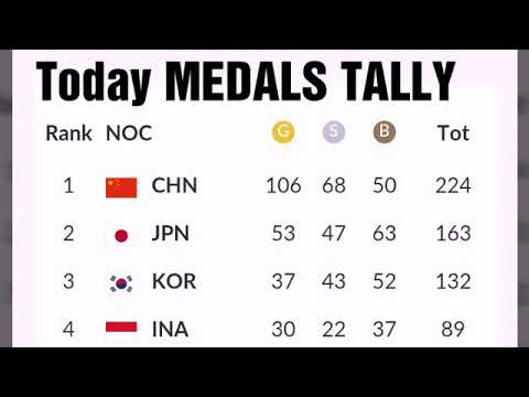 Must Watch! Asian Games 2018 Medals Tally;  Philippines Medals; India Medals; Korean Medals; Gold