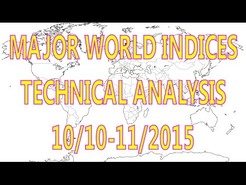 Weekend Major WORLD Market Analysis 10/10-11/15