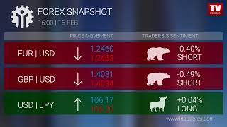 InstaForex tv news: Forex snapshot 16:00 (16.02.2018)
