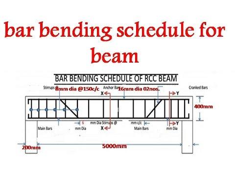 Bar bending schedule for beam
